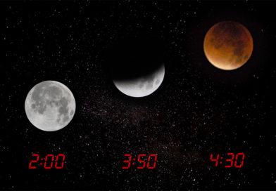 Krwawy księżyc – zdjęcia, sprzęt i kilka słów